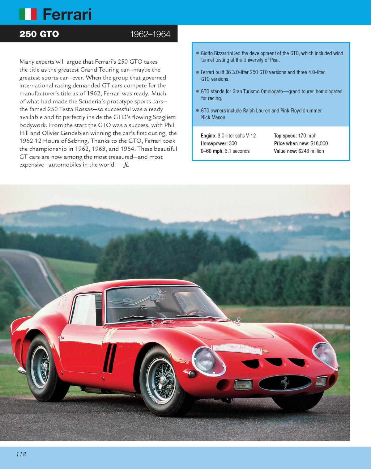 The luscious Ferrari 250 GTO insert