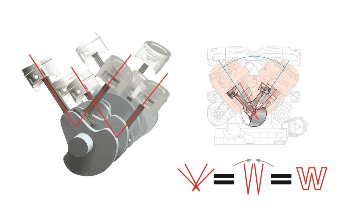The W engine explained