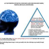 Mindwriting A.