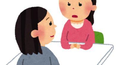 Photo of Học tiếng Nhật: Cách dùng đúng của 疑問 và 質問