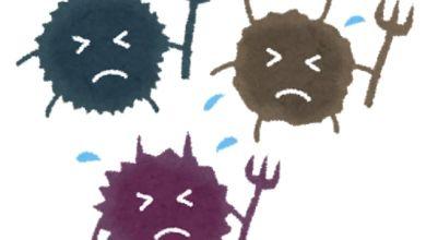 Photo of Học tiếng Nhật: Phân biệt 5 từ gần nghĩa 除菌 – 殺菌 – 滅菌 – 抗菌 – 消毒