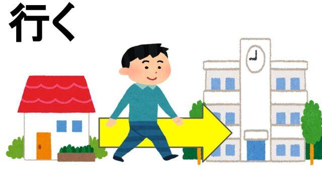 Học tiếng Nhật] Phân biệt cặp động từ 行くvà 来る|Kênh du lịch ...