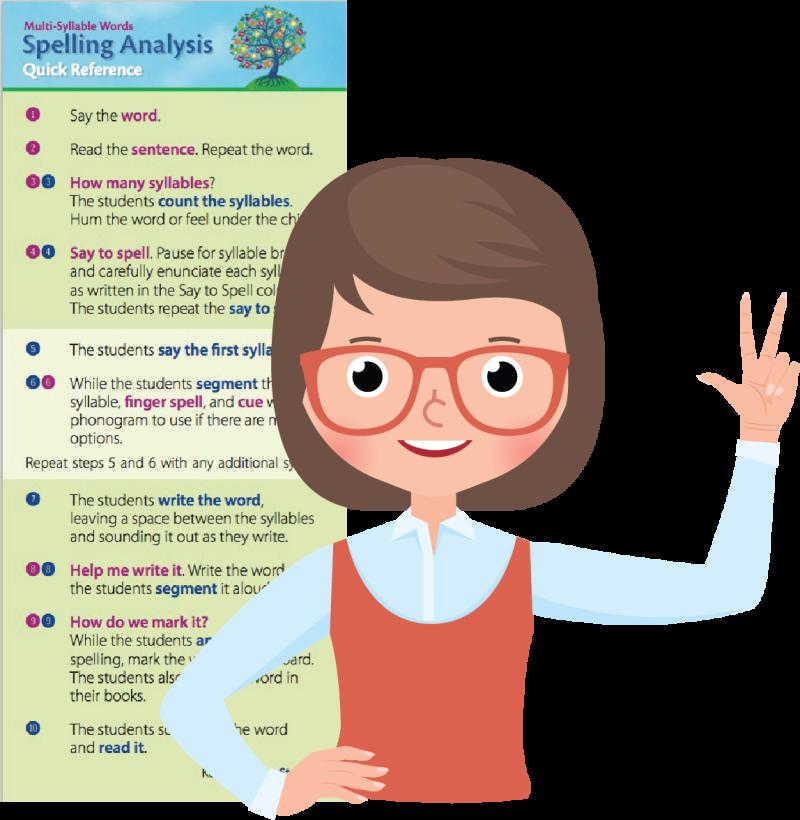SAQR + Teacher Finger Spelling