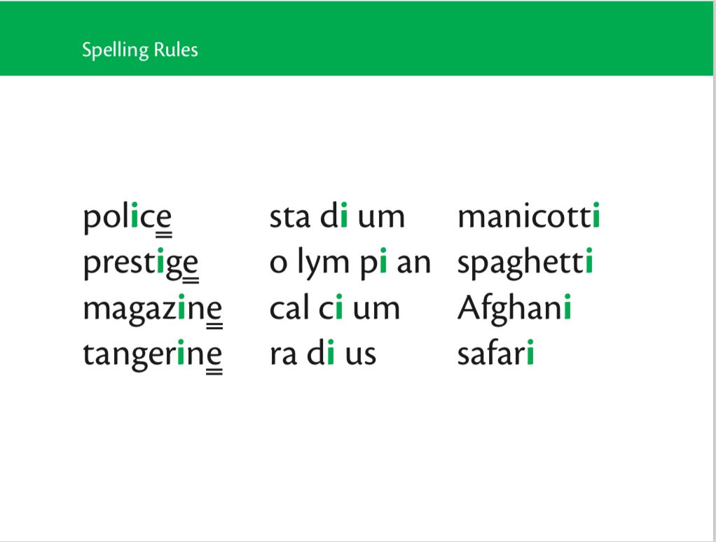 Spelling Rule 7.2