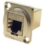 מתאם לפנל - RJ45 CAT5E FTP (F) ~ RJ45 CAT5E FTP (F) - CSK
