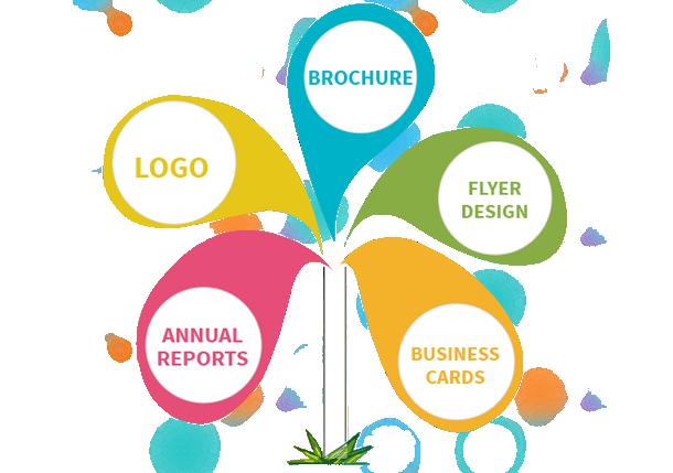 Hướng dẫn cách làm logo