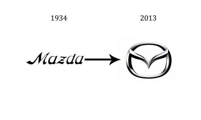 thay đổi logo