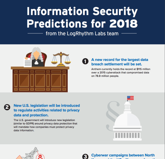 LogRhythm Labs 2018 Information Security Predictions