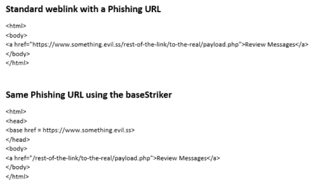 baseStriker splits and disguises the URL to create a malicious link