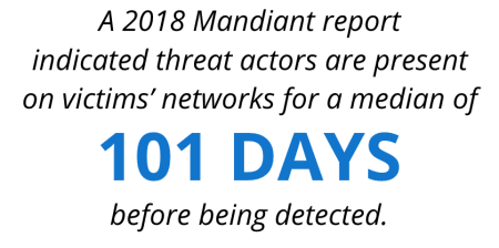 Threat actors can remain present on victims' networks for days before detection