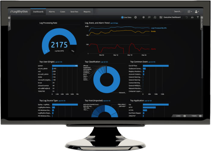 Cloud Security Monitor graphic