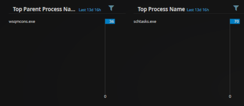 Filtering on the command shows the parent process name