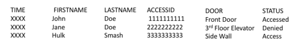 Use Case: Tracking Building Entrances and Door Access with User Identities Chart 1