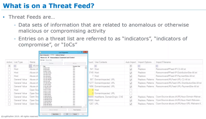 What is on a threat feed slide