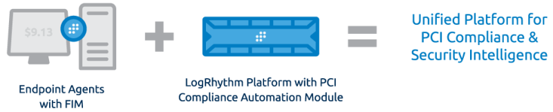 Unified Platform for PCI graphic