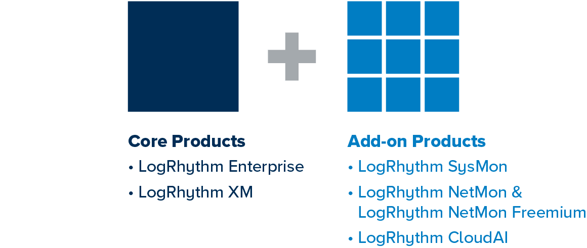 Enterprise Core vs Add On graphic
