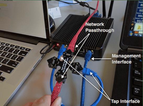 LAN tap configuration