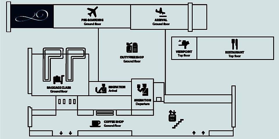 Aeropuertos VIP Club (PDP)
