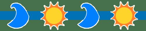 Klímaváltozás - Loveinfo - Langmár Bettina