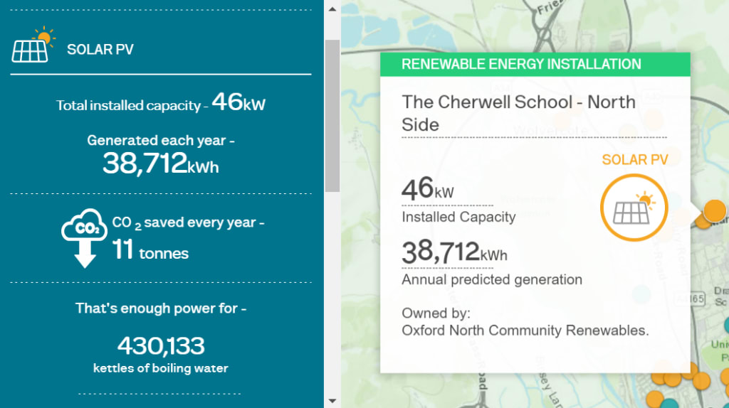 Cherwell School on People's Power Station