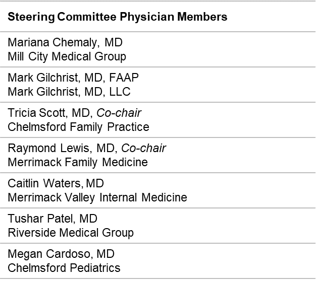 Steering Committee Physician Members