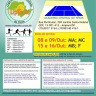 6º Etapa - Academia Central (Amparo) - MB