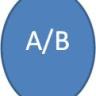 GRUPO 6 - A/B
