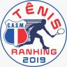 Ranking CASM 2019