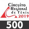 5ª Etapa 2019 - Sudeste Tennis Cup - Duplas