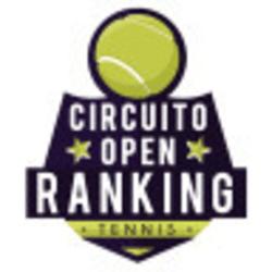 2017 - 1º Sem. Master 1000