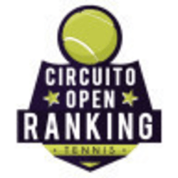 4º Aberto Circuito Open Ranking - Master 1000