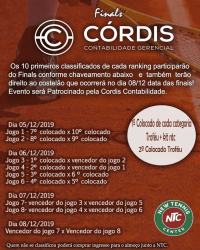 Finals CÓRDIS CONTABILIDADE - Ranking NTC - C