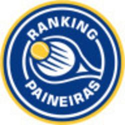 2019 - Ranking Paineiras - Masculino
