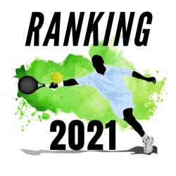 """RANKING """"ANDRÉ TÊNIS"""" 2021 (D - MASCULINO)"""