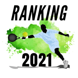"""RANKING """"ANDRÉ TÊNIS"""" 2021 (INICIANTE - MASCULINO)"""
