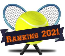 Ranking Pavão 2021 - ATP 250