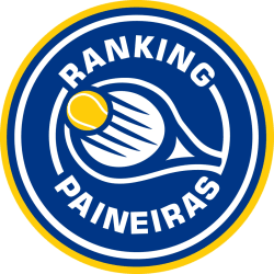 2021 - Ranking Paineiras - Masculino