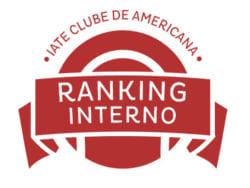 Ranking PFG Interno de Tênis - 2021