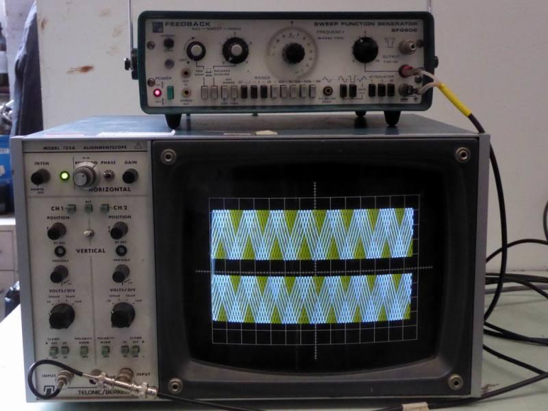 Practical very large screen oscilloscope display