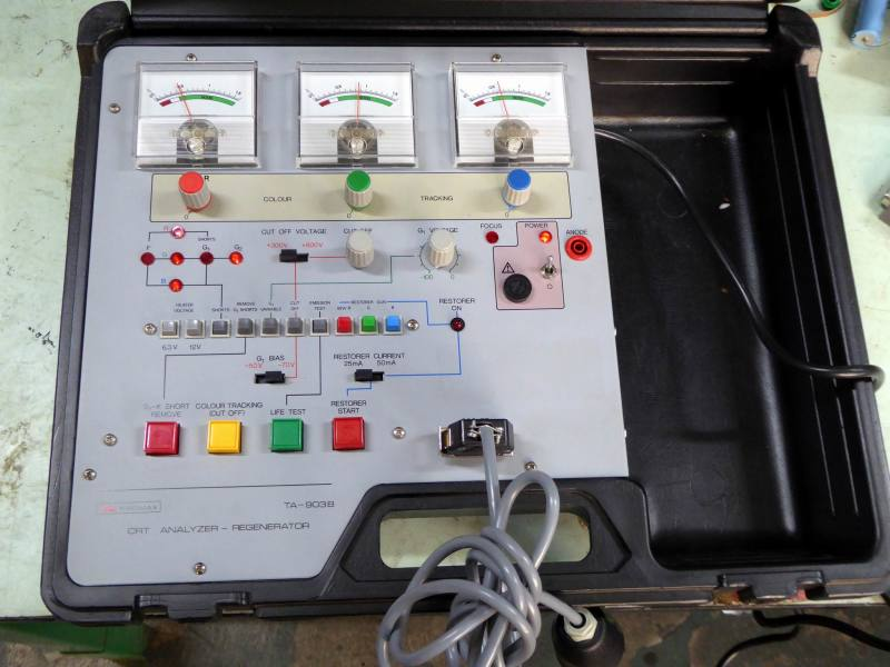 Practical control panel with meters, knobs, LEDs, coloured switches in ruggedised case