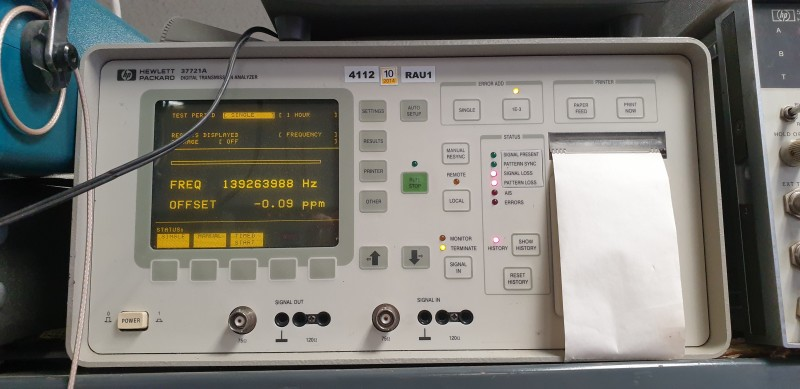 Practical HP Digital Transmission Analyzer