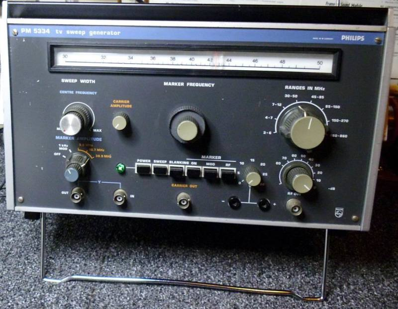 TV workshop test equipment/desktop communications radio
