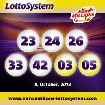 Vindende EuroLotto numre fra den 08102013