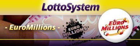 Euromillions tirsdag trækning i Danmark