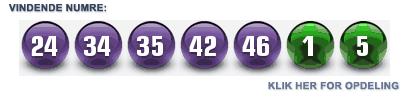 Euromillions lotteri vindertal