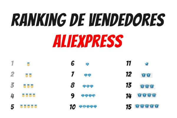 ranking vendedores aliexpress