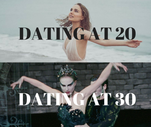 Natalie Portman dating