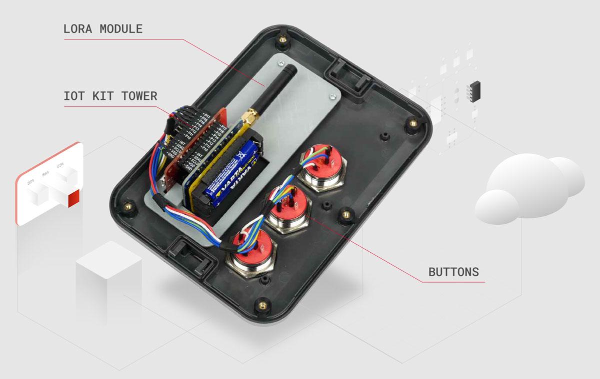 Pro tlačítkový systém je možné použí IoT Hub CHESTER nebo stavebnici TOWER