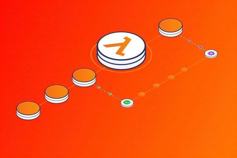 AWS Lambda Extensions - Blog Hero Image