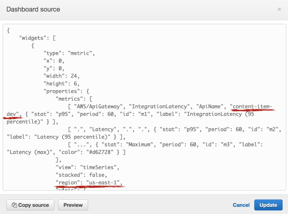 An image showing where you need to parameterize the fields in the code for API name and region.